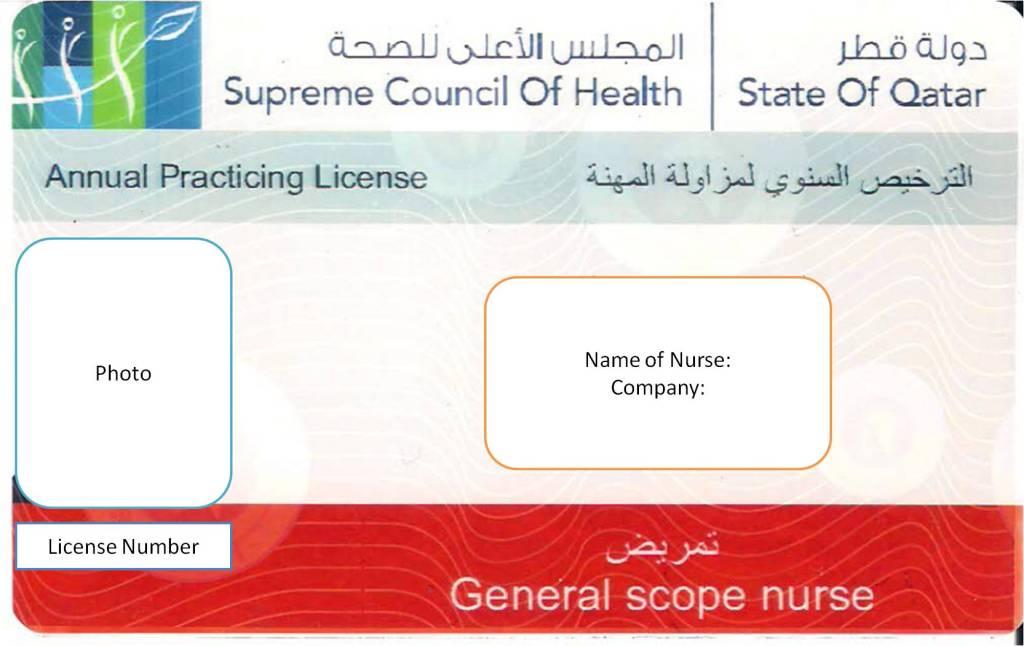 Cara Mendapatkan Qatar Nursing License