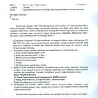 LOWONGAN KERJA PERAWAT INDONESIA KE QATAR TAHUN 2018
